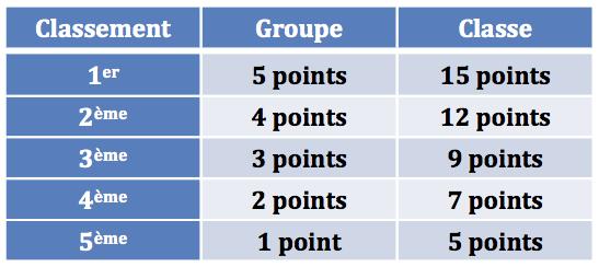 Pts-Coupe_de_Groupe